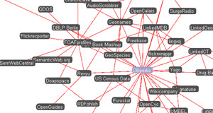 Linked Open Data Visualization